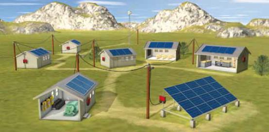 Micro-grid zonder aansluiting op het net, opslag in batterijen (off-grid)